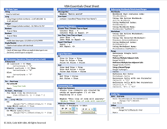 Excel Vba Cheat Sheet 100 Free Code With Vba